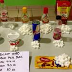 Så mycket socker innehåller produkterna